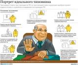 Чиновники РОССИИ