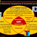 nlp_3synergy_6x4_ru