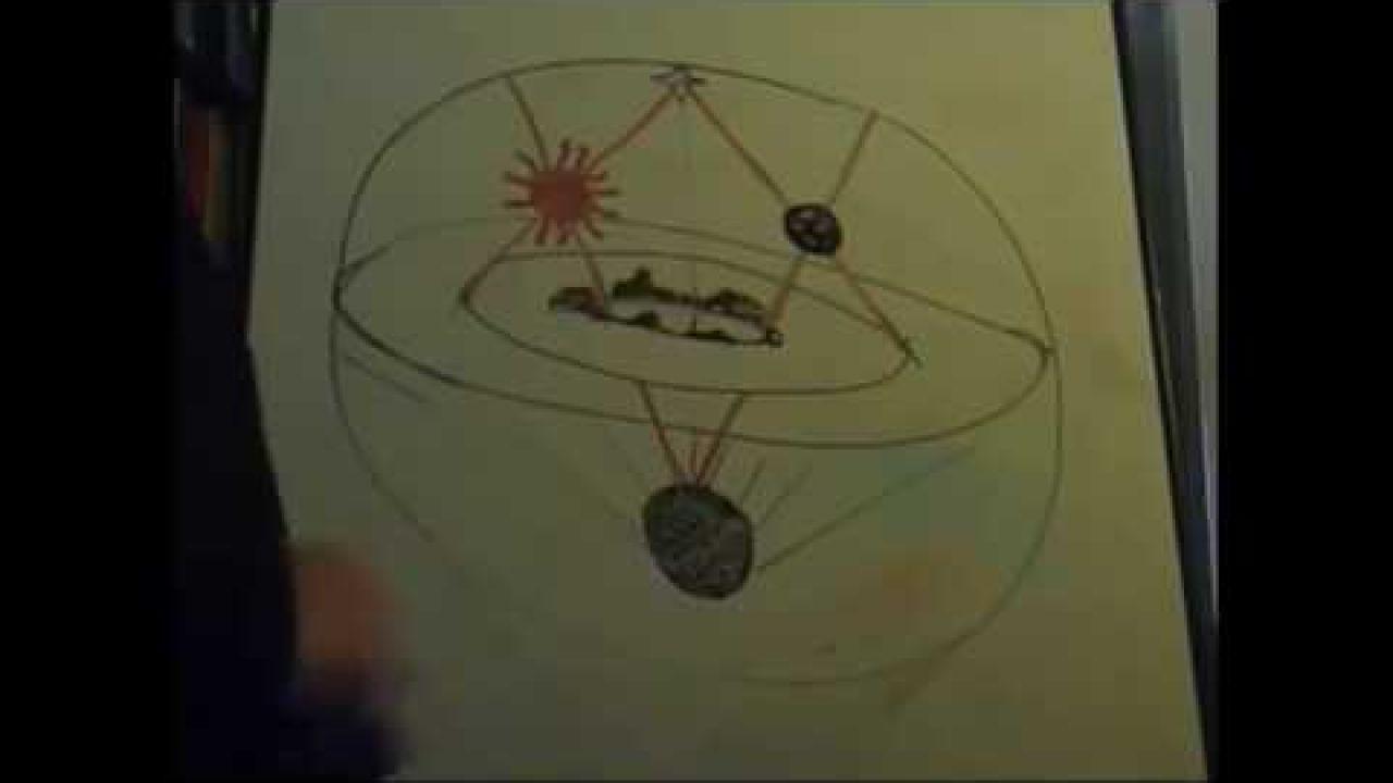 Мужик рисует карту земли!Только вот какой!??