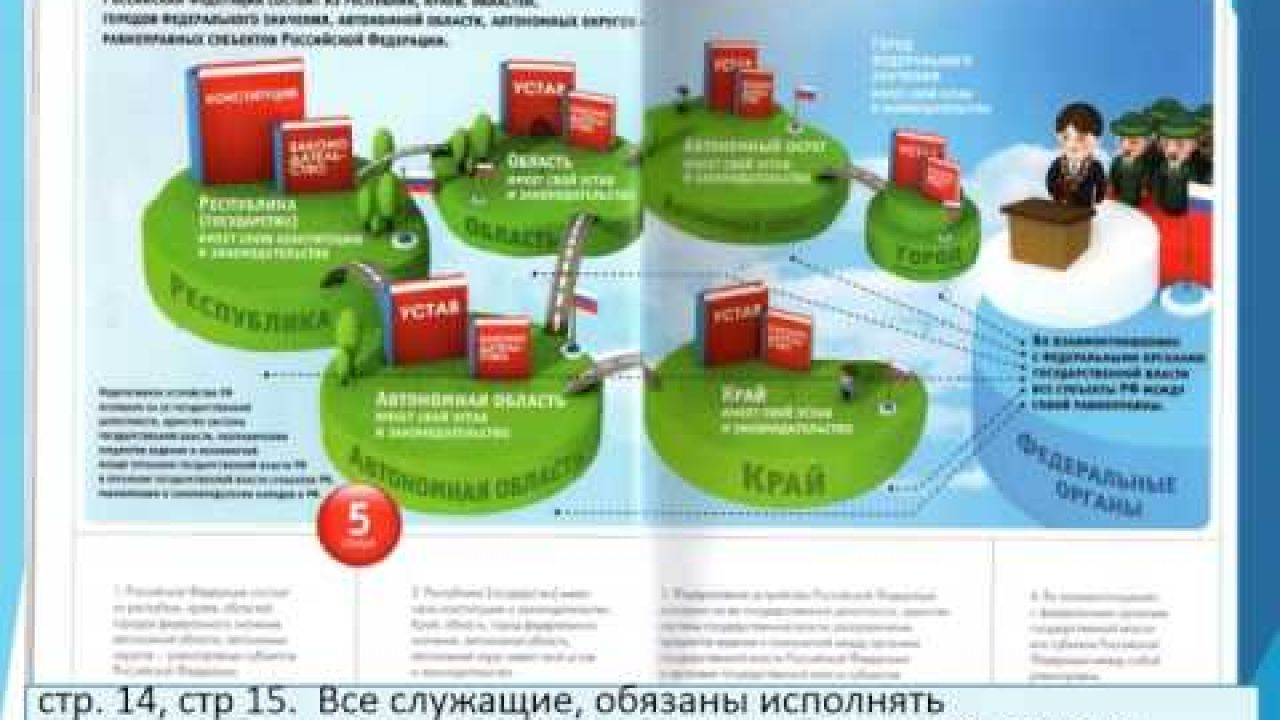 Конституция РФ в картинках для взрослых - часть 1