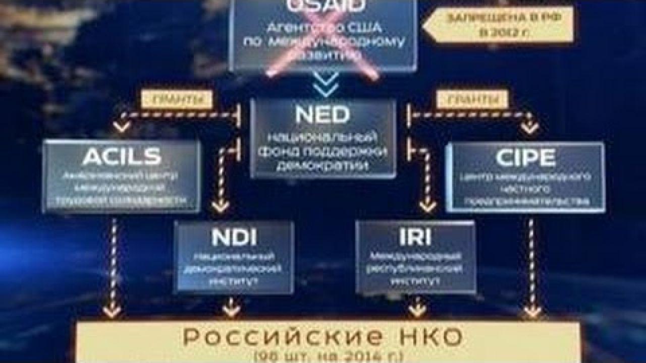 Боевые НКО готовят майдан на Урале
