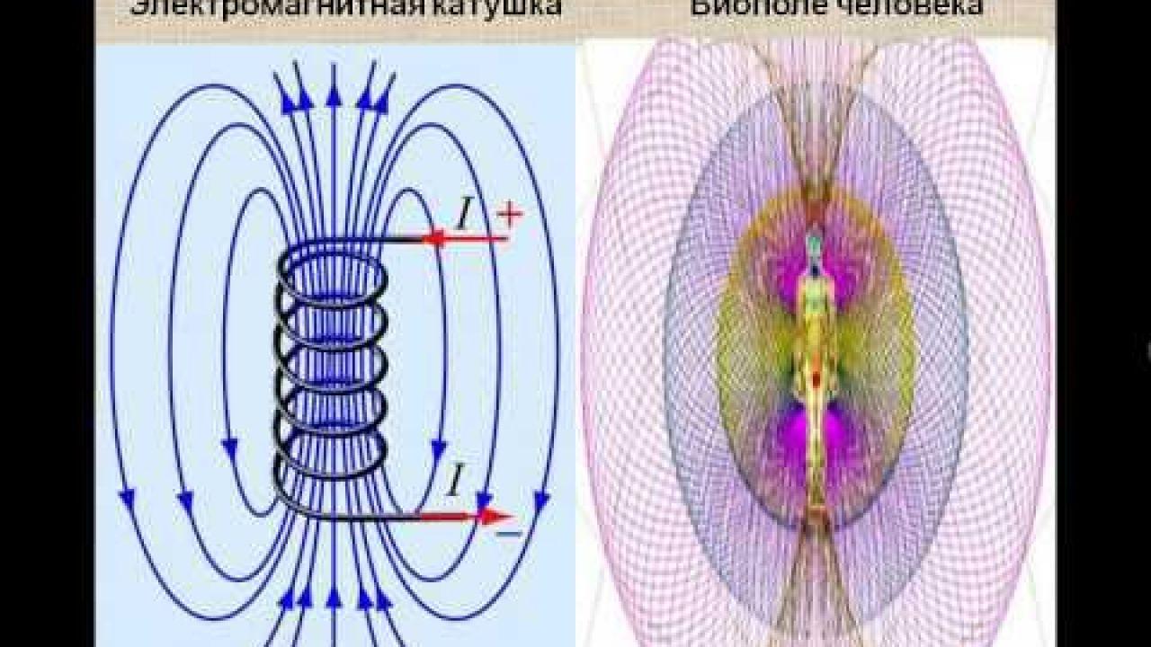 Свитие. Буквица и Физика. Виток  -A-